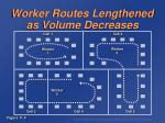 worker routes lengthened as volume decreases