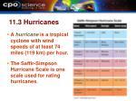 11 3 hurricanes