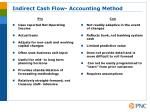 indirect cash flow accounting method