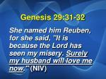 genesis 29 31 3211