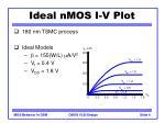 ideal nmos i v plot