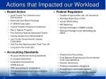 actions that impacted our workload