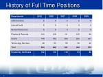history of full time positions