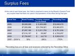 surplus fees