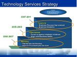 technology services strategy