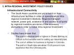 5 intra regional investment policy issues33