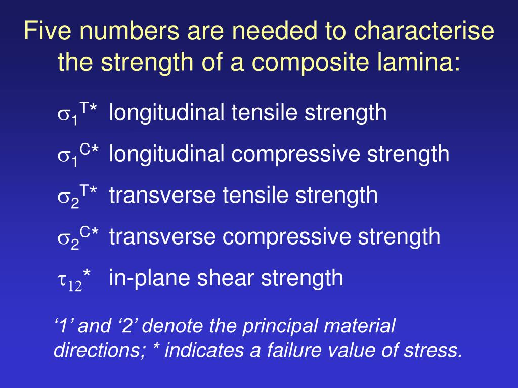 principle of material strenght