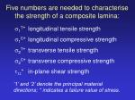 five numbers are needed to characterise the strength of a composite lamina