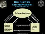 near real time secondary market possible information flow