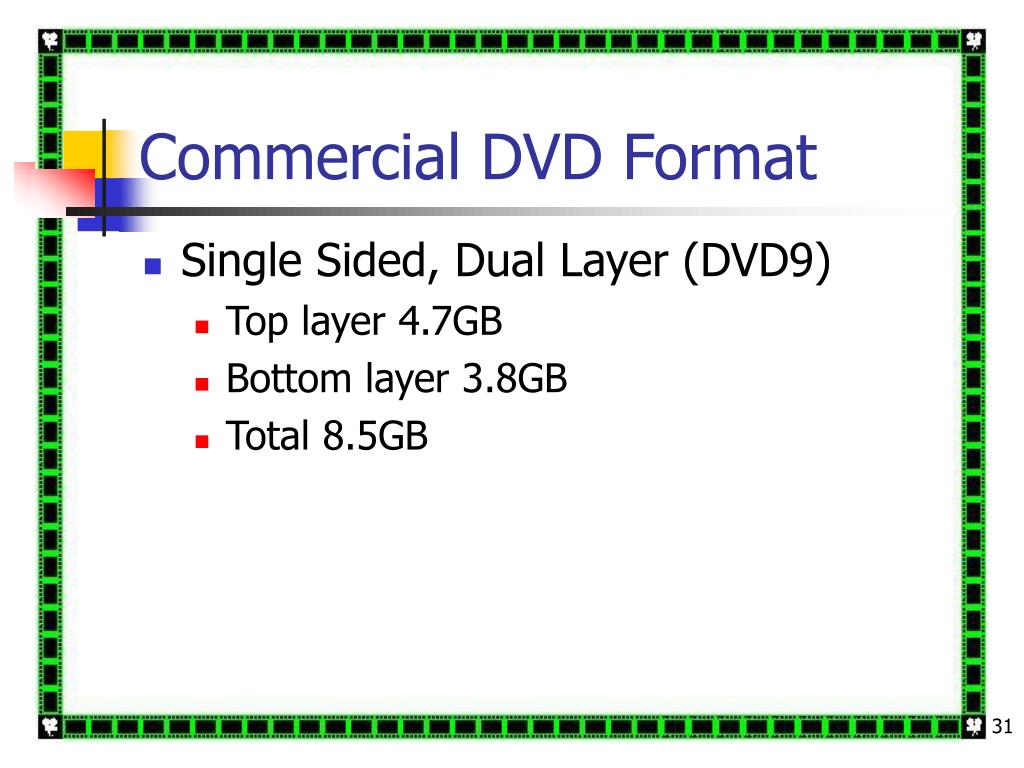 Commercial DVD Format