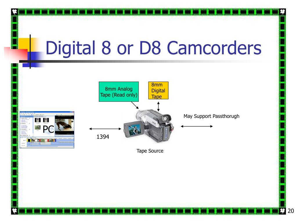 Digital 8 or D8 Camcorders