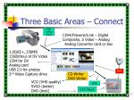 three basic areas connect