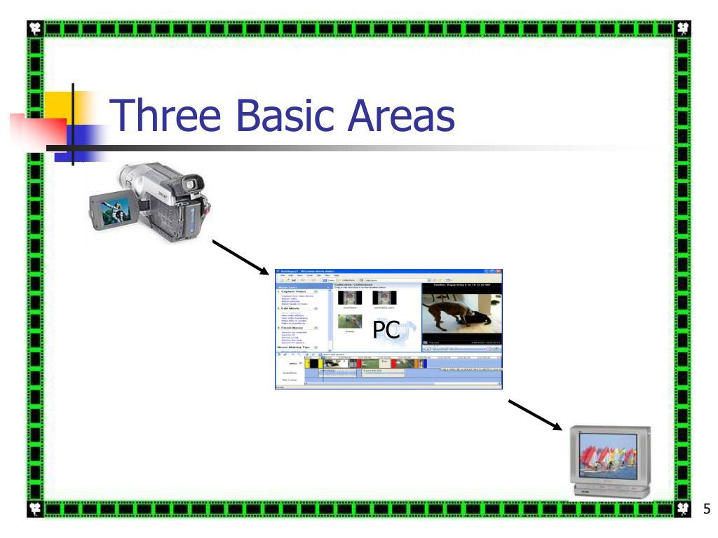 Three Basic Areas