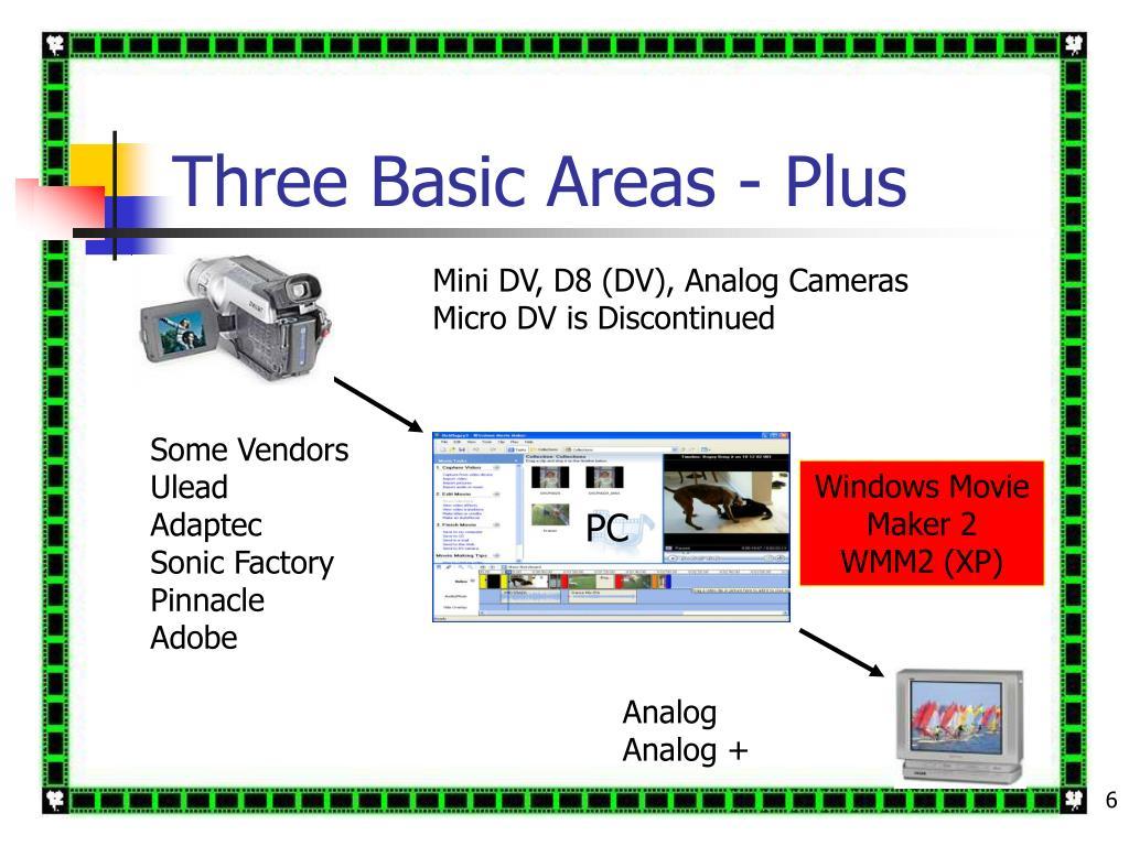 Three Basic Areas - Plus
