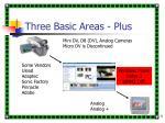 three basic areas plus
