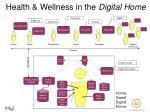 health wellness in the digital home8