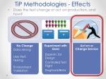 tip methodologies effects49