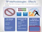 tip methodologies effects62