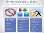 tip methodologies effects71