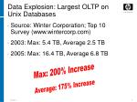 data explosion largest oltp on unix databases