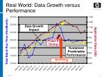real world data growth versus performance