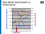 real world data growth vs performance