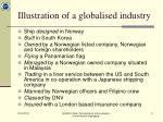 illustration of a globalised industry