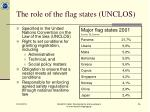 the role of the flag states unclos