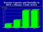 exercise capacity and mortality in htn obesity vamc data