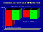 exercise intensity and bp reduction