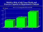 relative risk of all cause death and exercise capacity in hypertensive patients