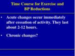 time course for exercise and bp reductions