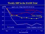 weekly sbp in the dash trial