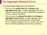 the aggregate demand curve6