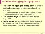 the short run aggregate supply curve