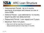 arc loan structure