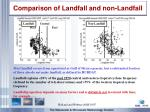 comparison of landfall and non landfall