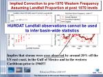implied correction to pre 1970 western frequency assuming landfall proportion at post 1970 levels