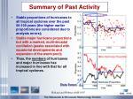 summary of past activity3