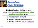 break even point example