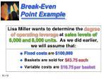 break even point example19