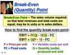 break even quantity point