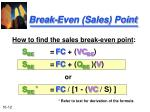 break even sales point