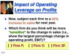 impact of operating leverage on profits5