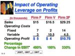 impact of operating leverage on profits6