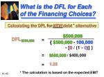 what is the dfl for each of the financing choices43
