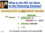 what is the dfl for each of the financing choices44