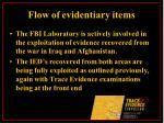 flow of evidentiary items16