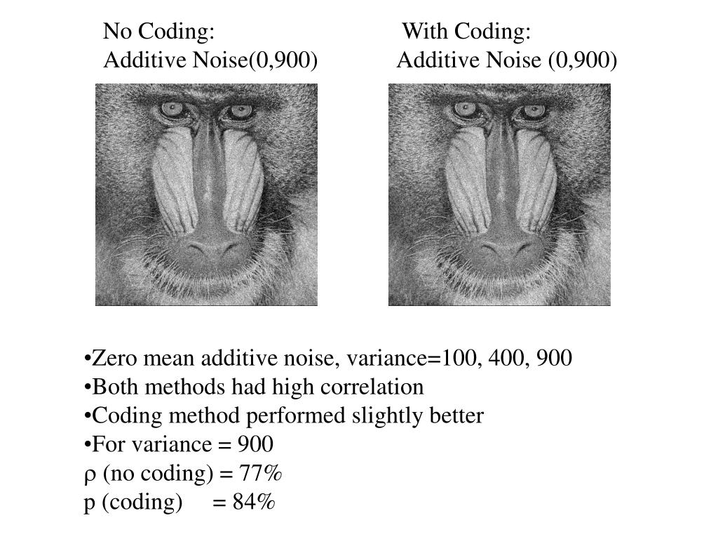 No Coding: