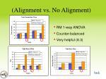 alignment vs no alignment
